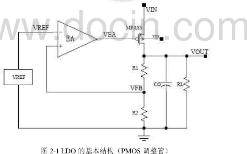 如何设计一种大电流高稳定性的LDO线性稳压器详细论文说明