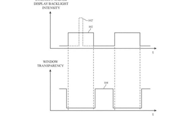 苹果控制车窗保护隐私的新专利