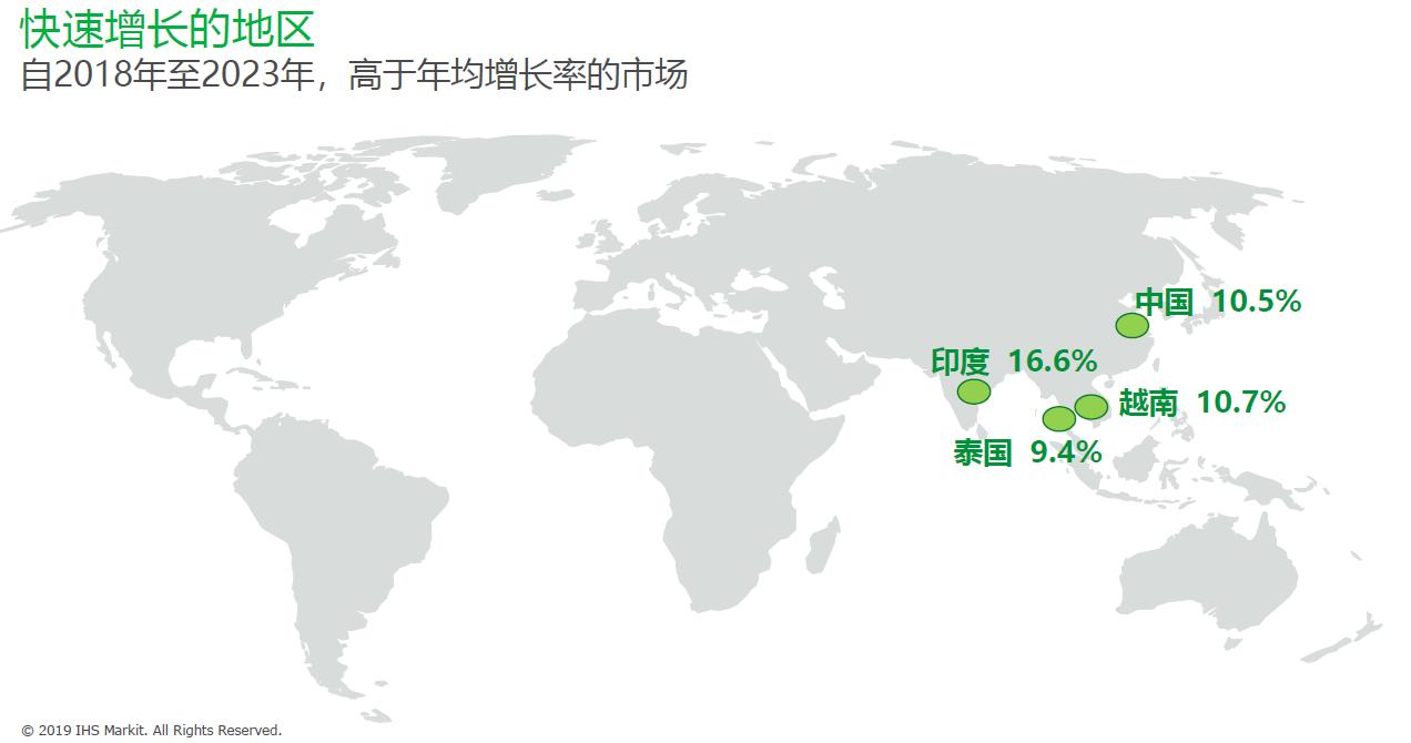 图2:视频监控市场增速较快的几个地区。