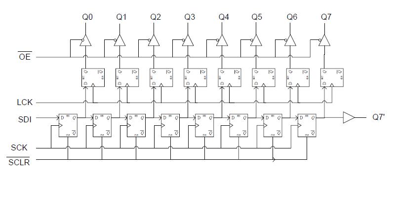 M74HC595位移缓存器的数据手册免费下载