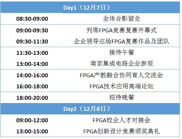 FPGA校企人才對接會參會企業邀請函