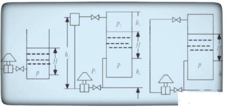 差压液位计量程怎么计算
