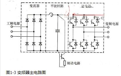 變頻器的主電路結構_變頻器的控制電路結構