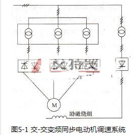 高压变频器的技术要求_高压变频器的分类