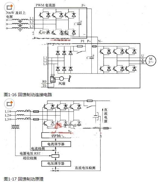 变频器回馈制动条件_变频器回馈制动的特点