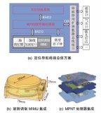 一种用于定位导航授时微终端的SoC系统的设计与实现