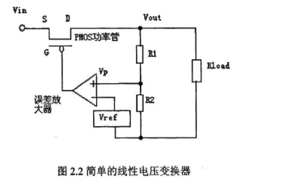 如何设计高性能的LDO芯片详细论文说明