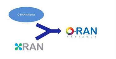 O-RAN对于设备商来说意味着什么