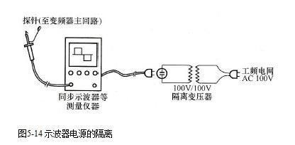 變頻器主回路與控制電路的測量