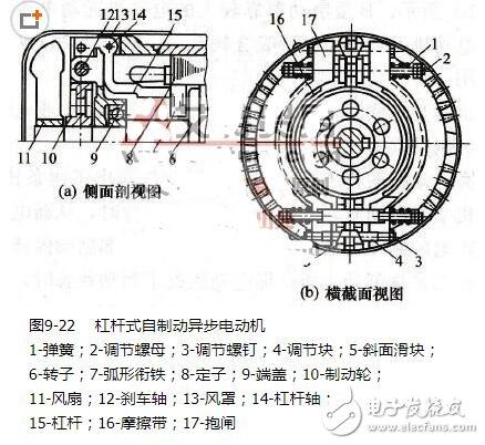 自制动电动机的结构特点和制动原理
