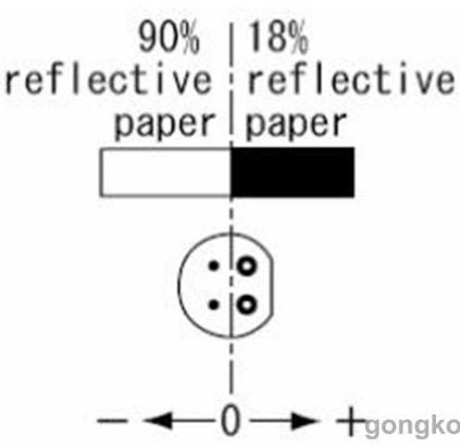 影响光电传感器正常使用的因素有哪些