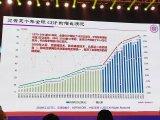 魏少军:《半导体产业在5G时代大有作为》的演讲