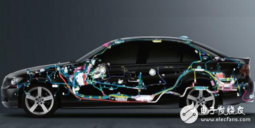 全球汽车线束市场规模不断增长 电动汽车的普及是其...