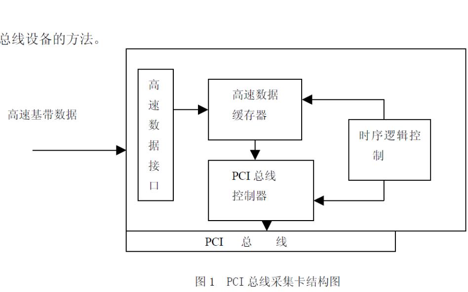 使用PCI总线设计高速数据采集系统的资料说明