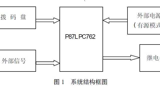使用P87LPC762单片机设计电子时间继电器的方法详细说明