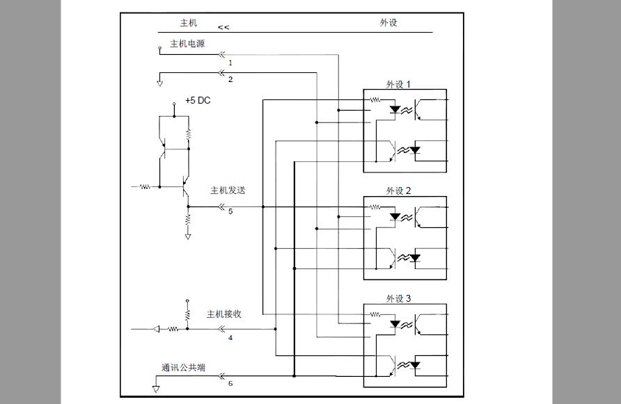 MDB接口总线通讯协议中文版资料免费下载