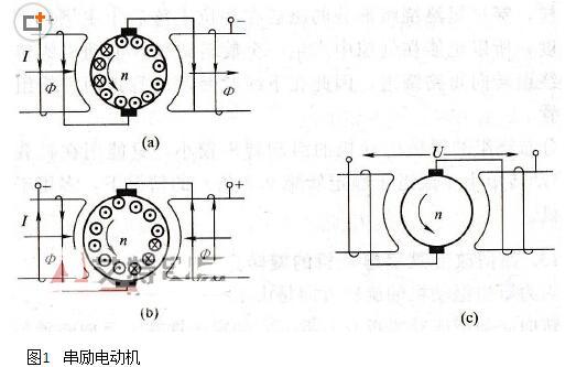 串励电动机的工作过程_串励电动机的调速原理