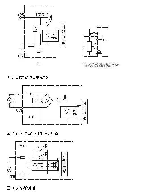 PLC输入端口和输出端口工作原理与接线
