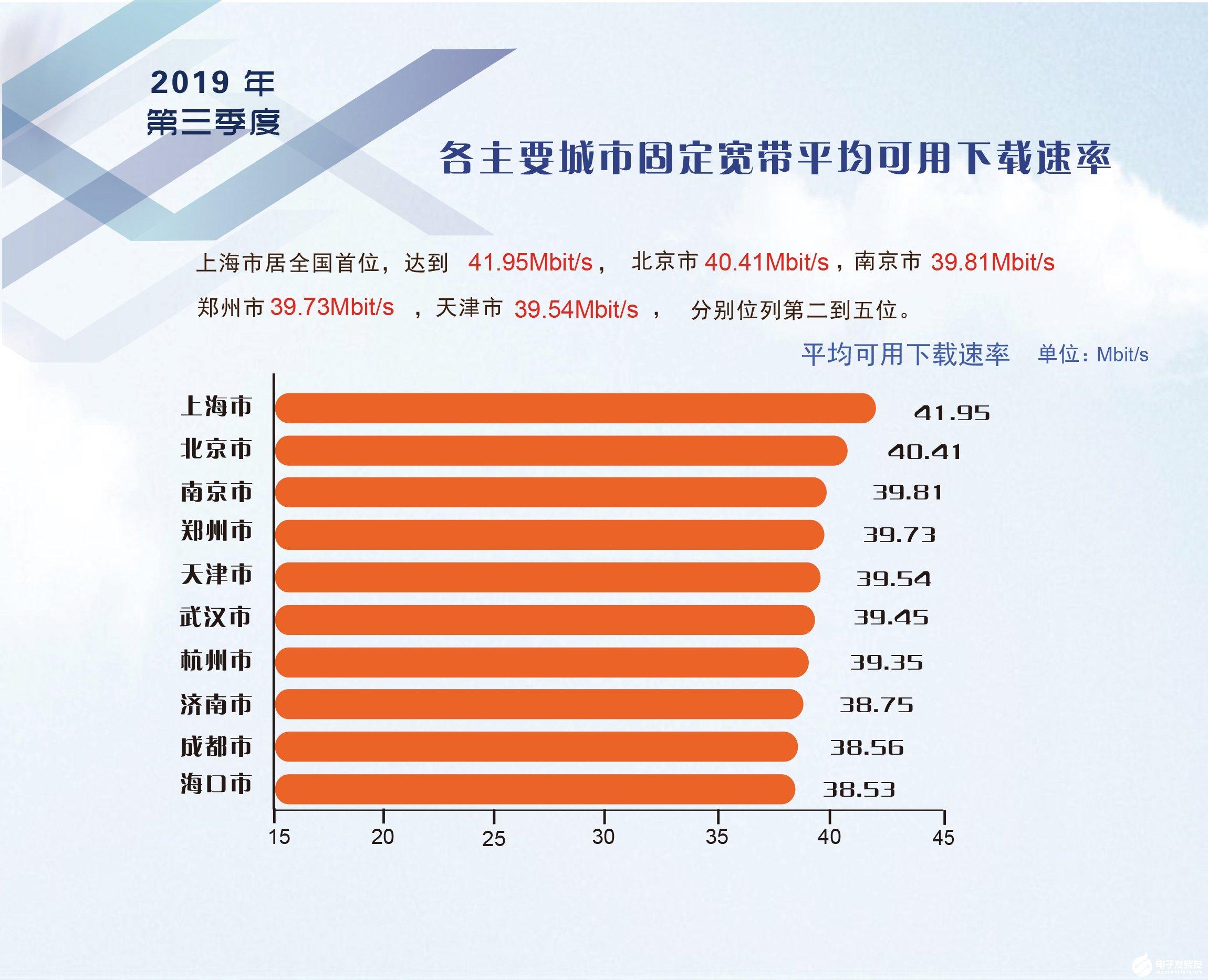 中国移动宽带宣传图片
