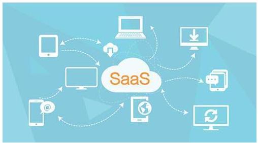 SaaS行业如何利用AI做出改变
