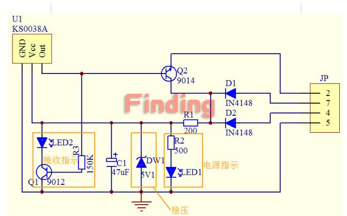 自制电脑红外线遥控器的详细资料说明