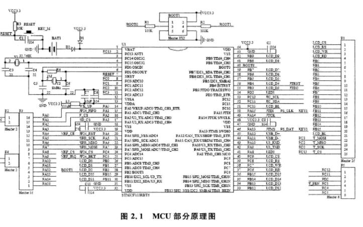 工程师经验手记例说STM32 PDF电子书免费下载