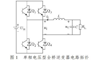 如何才能實現單相電壓型全橋逆變器的反步滑模控制詳細方法說明