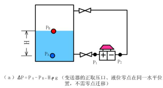 差压式液位计工作原理_差压式液位计安装