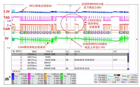 如何保證MCU與隔離收發器的可靠通信?