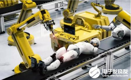 中国机器人产业快速崛起 以迎接全球经济放缓的冲击