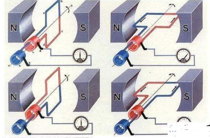 发电机的励磁电压是恒定不变的吗