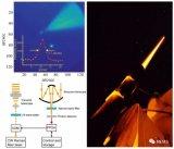 上海光机所在高空钠层磁场测量的研究中取得进展