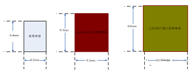 PCB助焊设计的不合理会对PCBA制造工艺造成什么影响