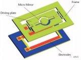 利用激光测振技术提升MEMS器件仿真精度