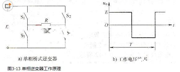 单相逆变器工作原理_单相逆变器的基本形式