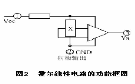 霍尔传感元器件及霍尔传感器A44E的详细资料介绍
