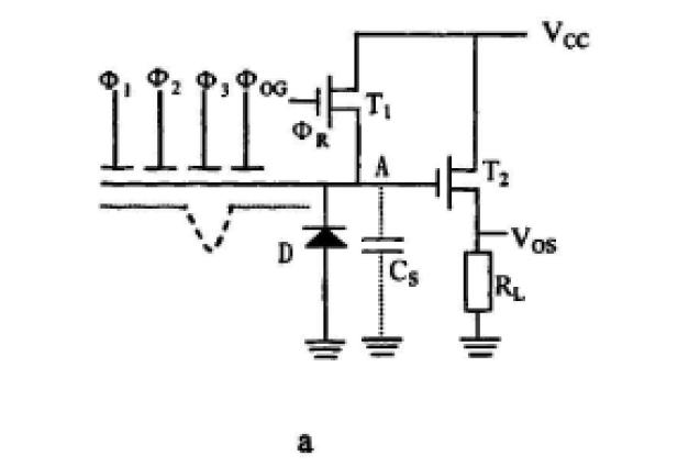 使用CCD图像传感器设计尺寸测量仪的论文说明