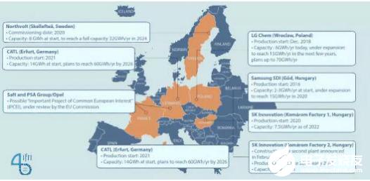 欧洲电动汽车市场蓬勃兴起 动力电池企业开始反击