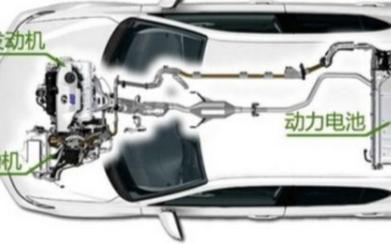 电动汽车的发展迅速,将会逐渐取代油混合燃油车的地...