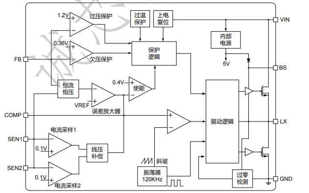 CX8576降壓轉換器的數據手冊免費下載