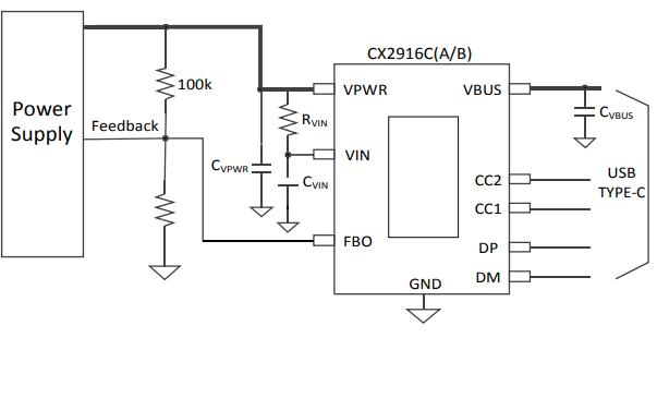 CX2916C USB电源传输控制器芯片的数据手册免费下载