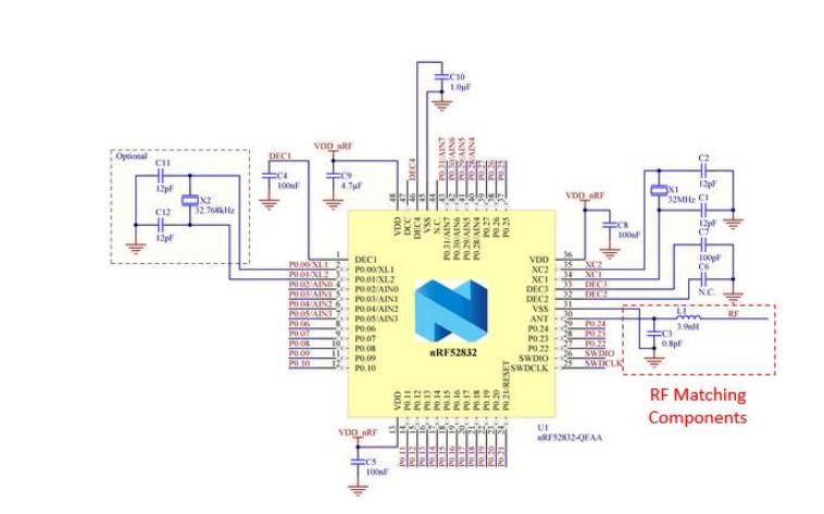 蓝牙芯片nRF52832的数据手册免费下载