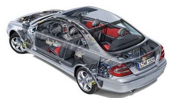 RFID技术给汽车引擎带来了什么