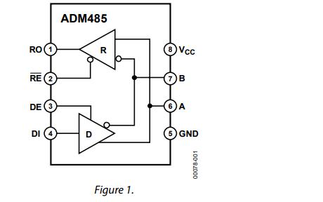 ADM485分线路收发器的数据手册免费下载