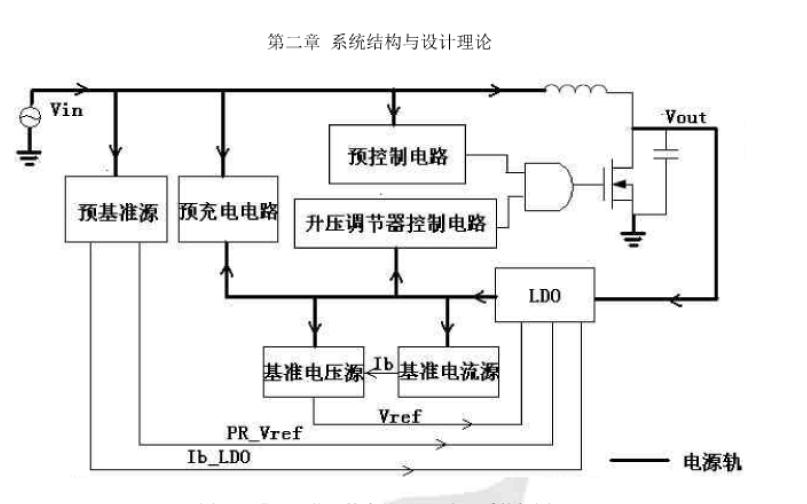 怎么樣才能設計升壓型電源管理電路的穩壓器詳細論文說明