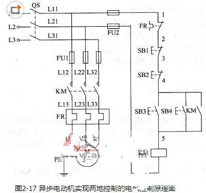 异步电动机多点控制的目的和方法