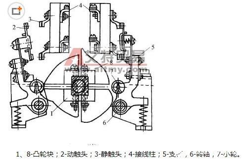 主令控制器的结构示意图