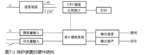 電力系統微機保護的硬件組成部分