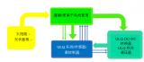可用于设计捕获系统的电源管理解决方案