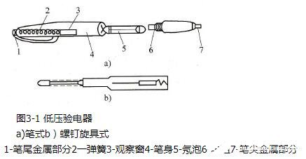 低压验电器的结构_低压验电器的作用